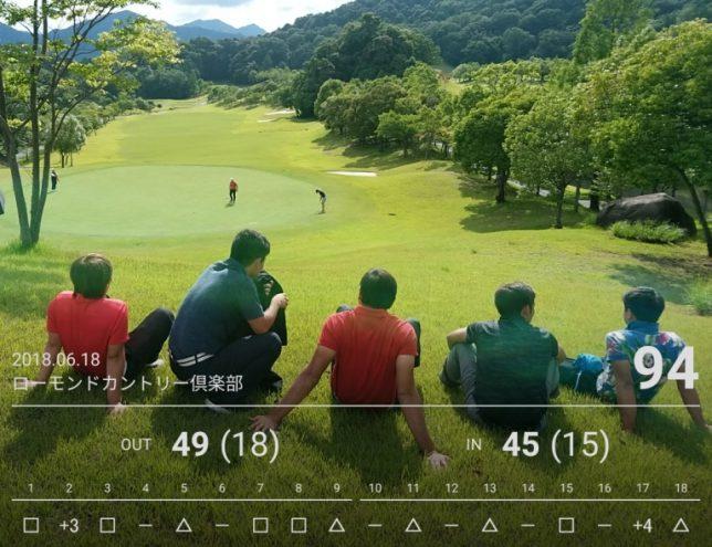 gnp_preview_scorecard